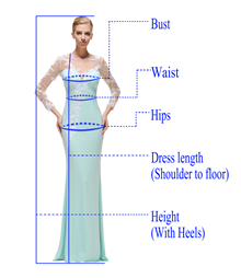 Custom Measurements